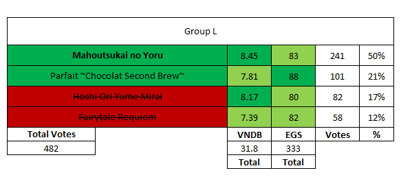 Group L