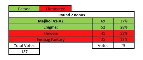 round-2-bonus