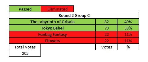 round-2-group-c